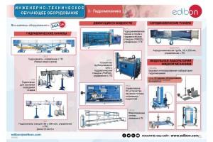 Преимущества оборудования компании Edibon