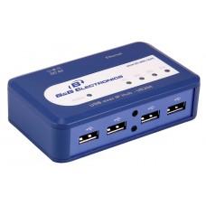 Решения USB через Ethernet